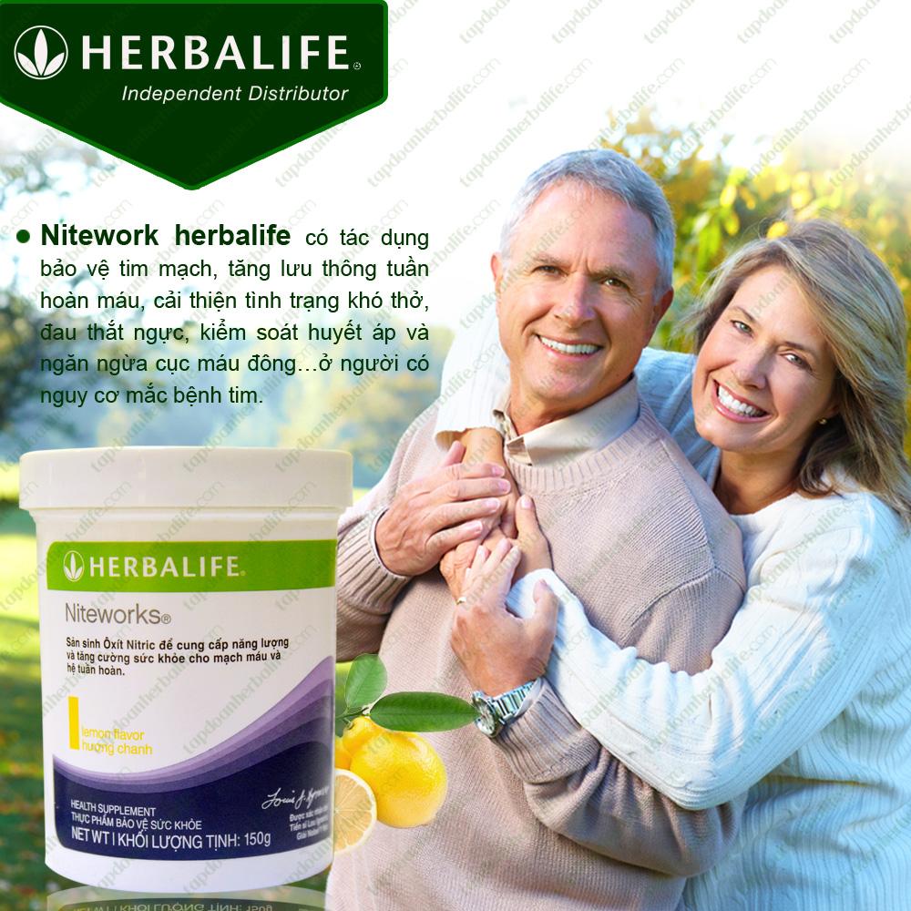 Niteworks Herbalife 1