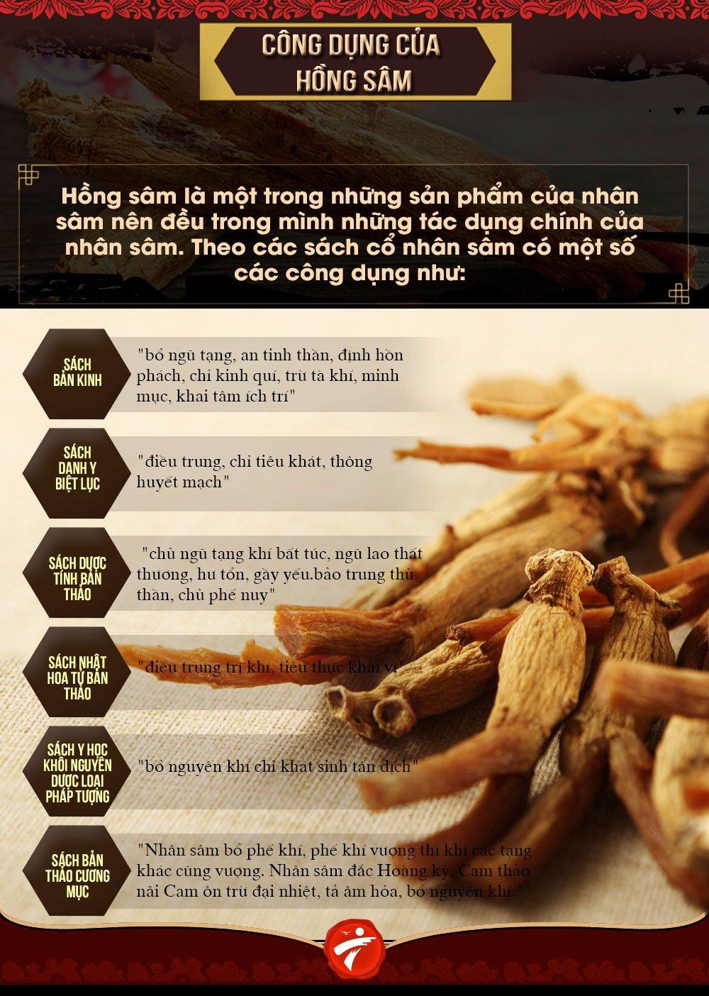 Sâm Hàn Quốc tẩm mật ong