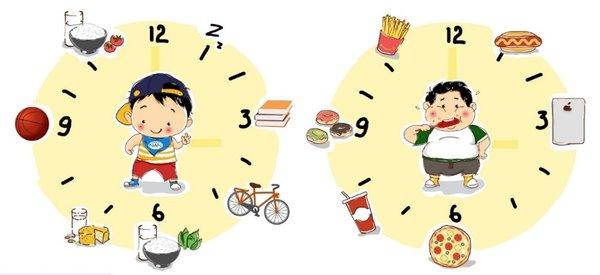 Các dấu hiệu của trẻ bị béo phì như thế nào 1